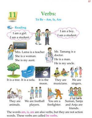 1st Grade Grammar Verbs To Be 1
