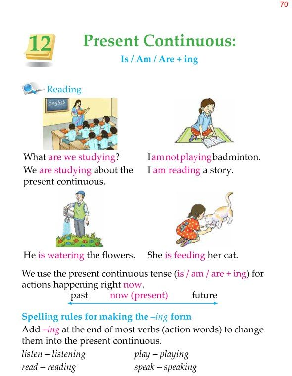 2nd Grade Grammar Present Continuous Is Am Are Verb ing