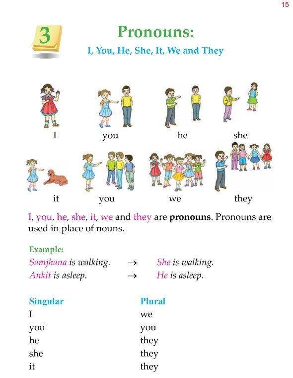 2nd Grade Grammar Pronouns