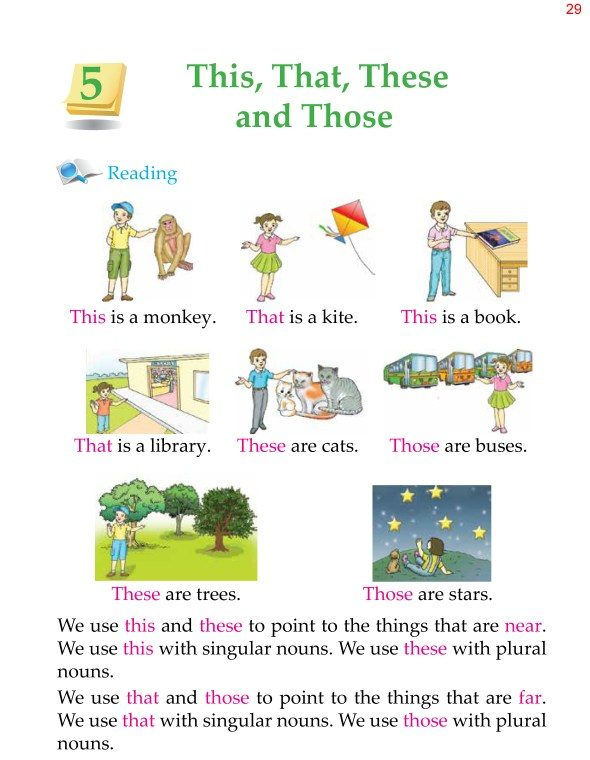 2nd Grade Grammar This That These and Those