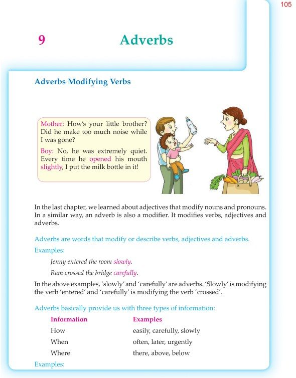 6th Grade Grammar Adverbs 1