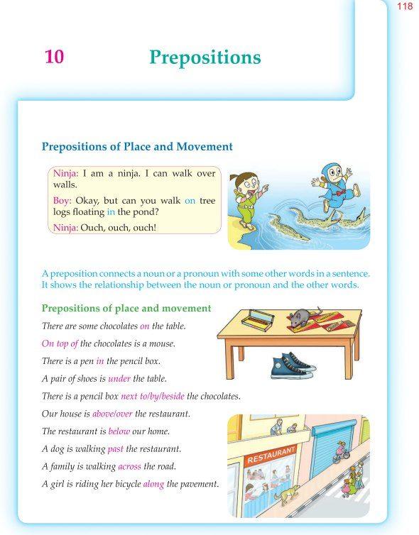 6th Grade Grammar Prepositions