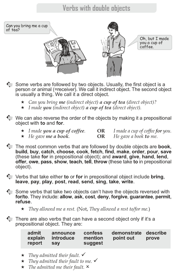 Grade 10 Grammar Lesson 16 Verbs with double objects