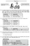 Grade 10 Grammar Lesson 17 Negation