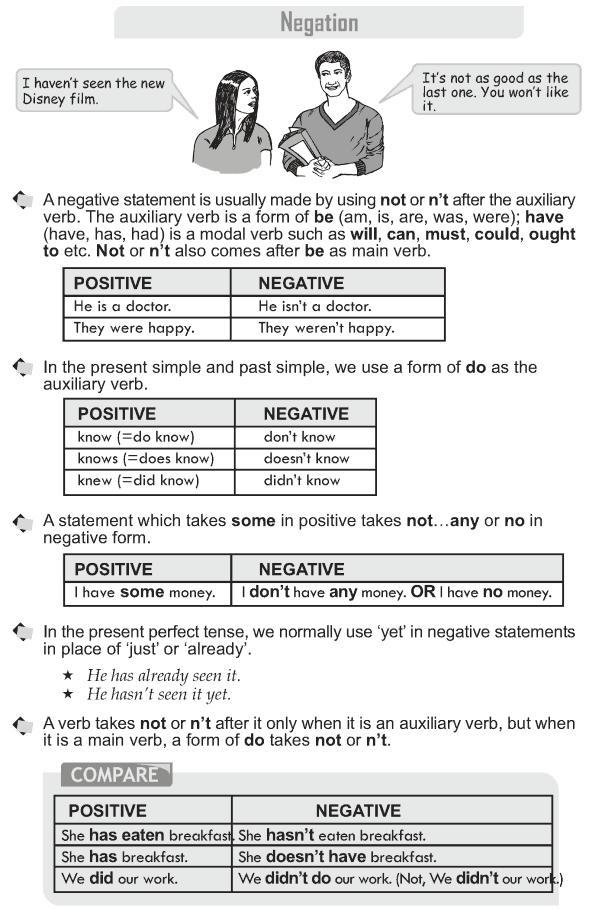 Grade 10 Grammar Lesson 17 Negation (1)