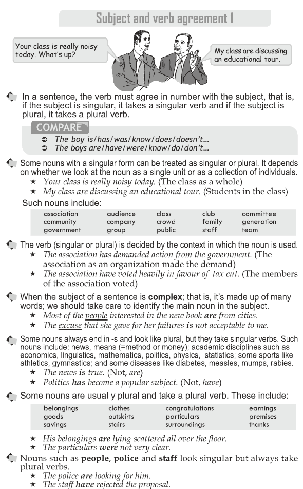 Grade 10 Grammar Lesson 24 Subject and verb agreement (1)