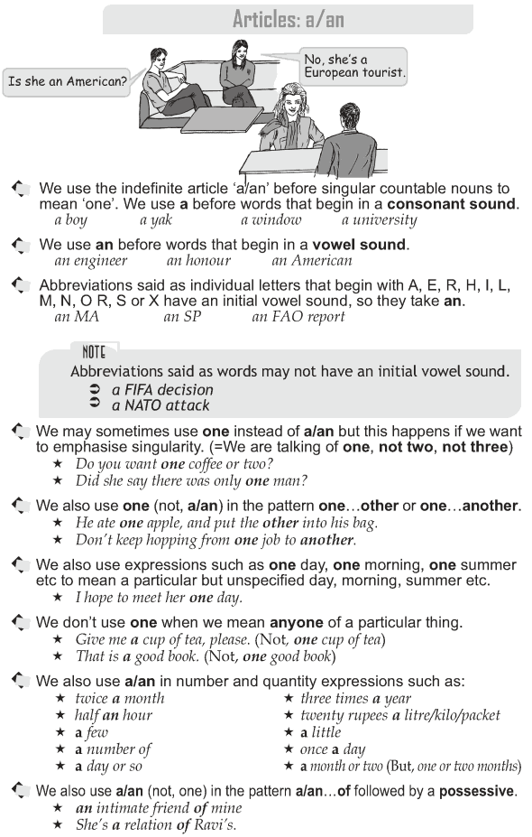 Grade 10 Grammar Lesson 26 Articles a an (1)