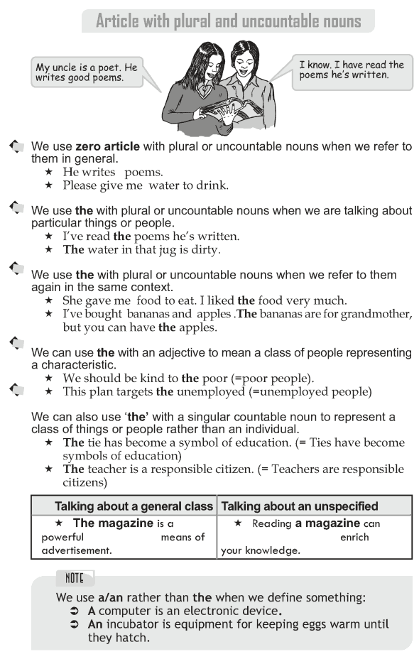 Grade 10 Grammar Lesson 29 Article with plural and uncountable nouns