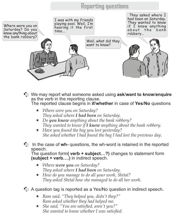 Grade 10 Grammar Lesson 36 Reporting questions