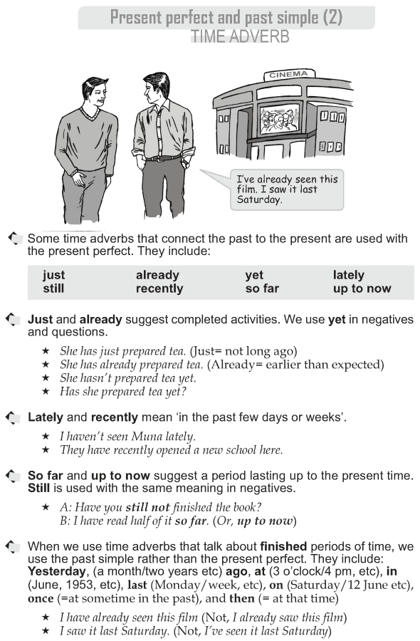 Grade 10 Grammar Lesson 4 Present perfect and past simple (2)