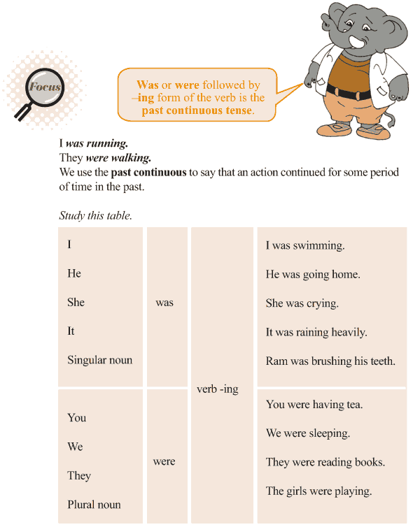 Grade 3 Grammar Lesson 10 Verbs - the past continuous tense (2)