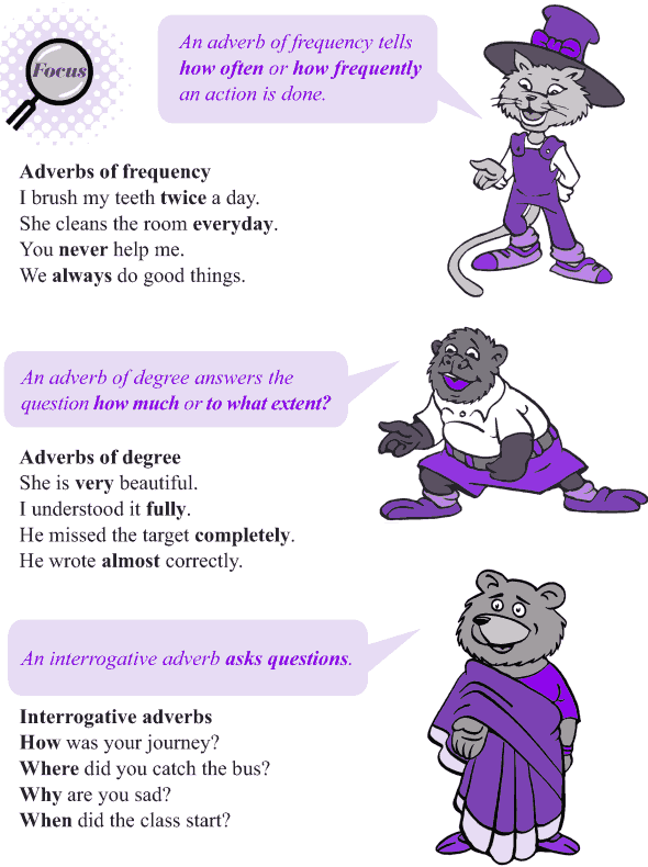 Grade 4 Grammar Lesson 11 Kinds of adverbs (3)