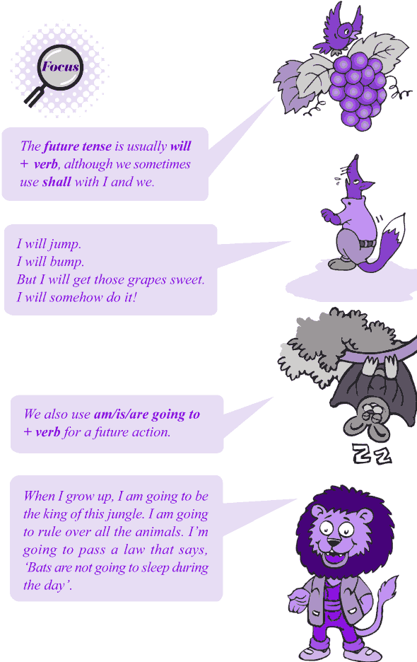 Grade 4 Grammar Lesson 20 The future tense (2)