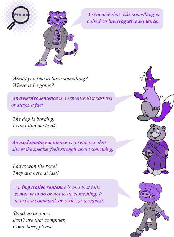 Grade 4 Grammar Lesson 3 Types of sentence (2)