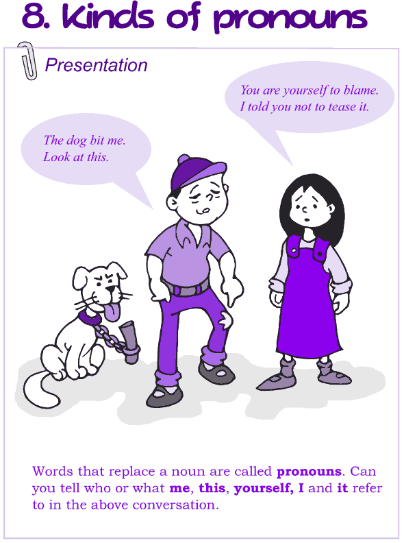 Grade 4 Grammar Lesson 8 Kinds of pronouns (1)