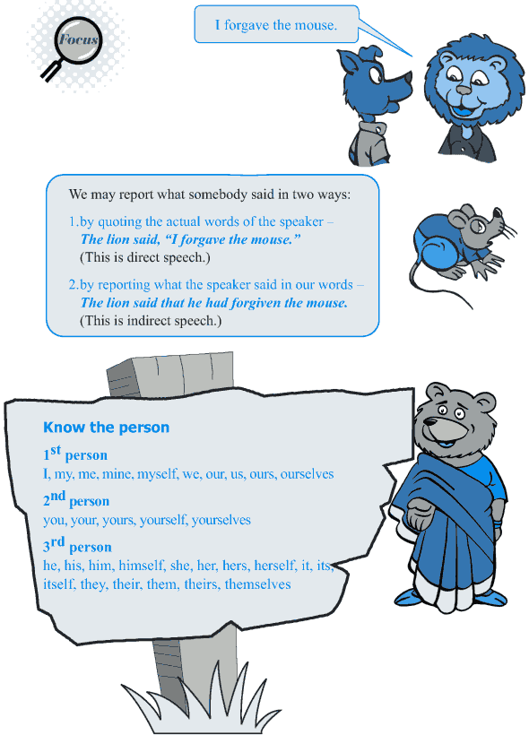 Grade 5 Grammar Lesson 14 Speech direct and indirect (2)