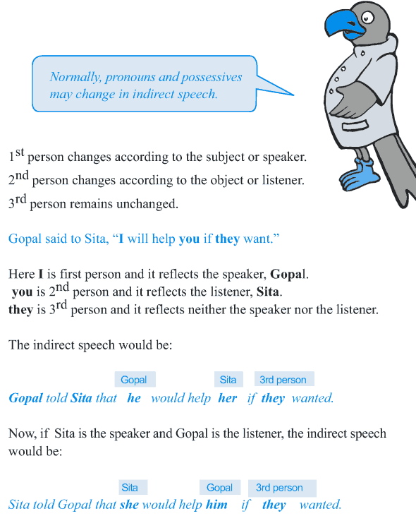 Grade 5 Grammar Lesson 14 Speech direct and indirect (3)