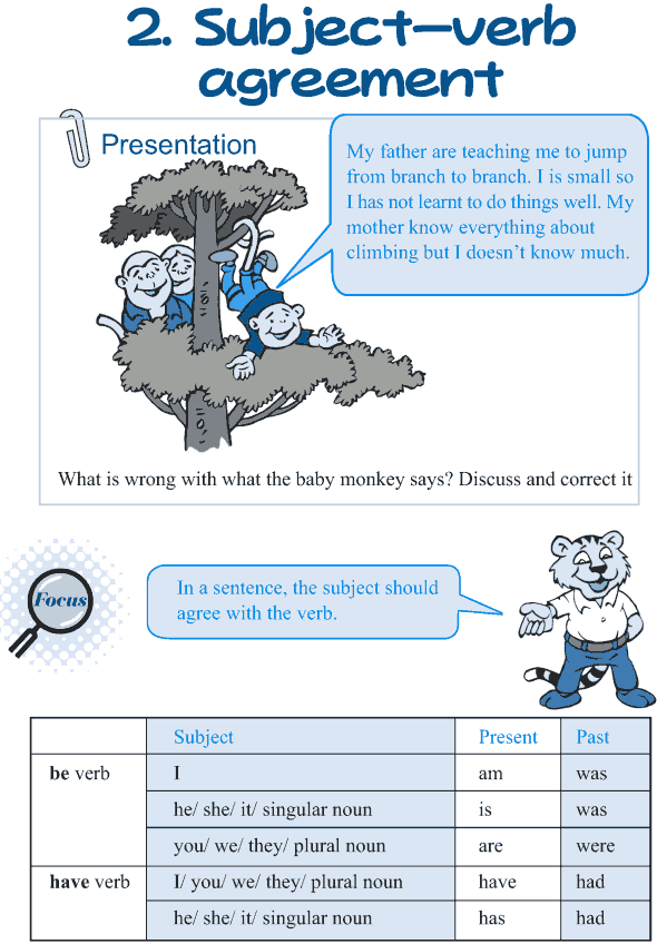 Grade 5 Grammar Lesson 2 Subject-verb agreement (1)