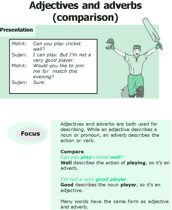 Grade 6 Grammar Lesson 15 Adjectives and adverbs ( comparison)