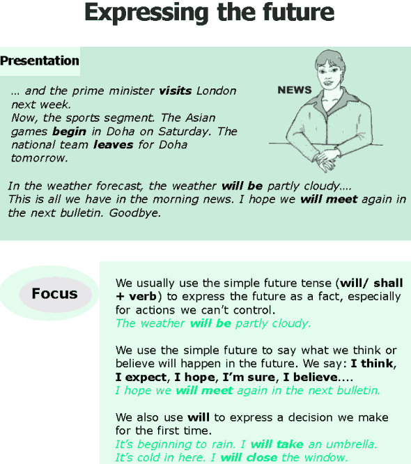 Grade 6 Grammar Lesson 5 Expressing the future