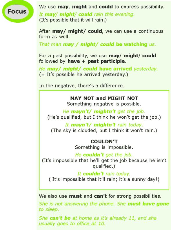 Grade 7 Grammar Lesson 10 Modals (4)