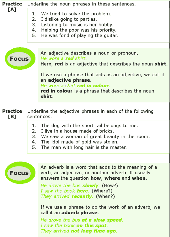 Grade 7 Grammar Lesson 11 The phrase and the clause (1)