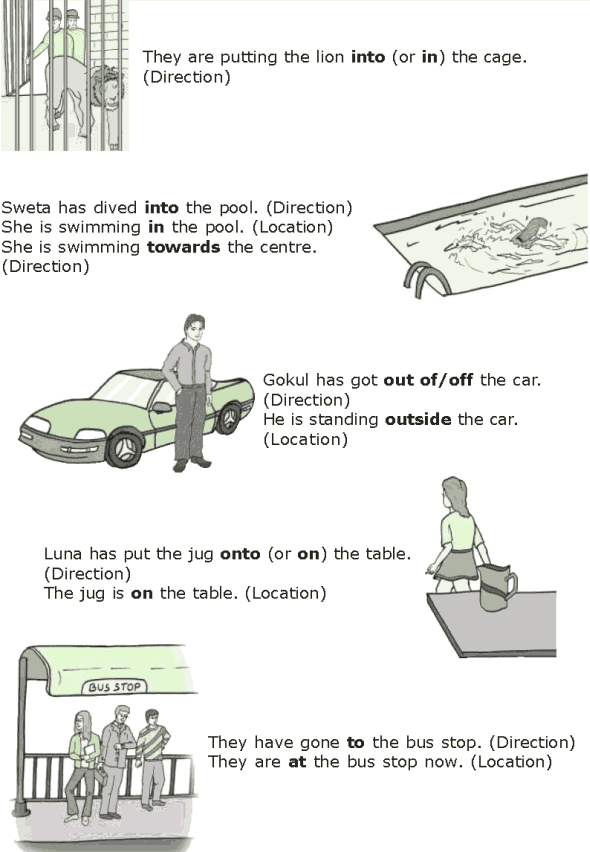 Grade 7 Grammar Lesson 15 Prepositions of location and direction (1)