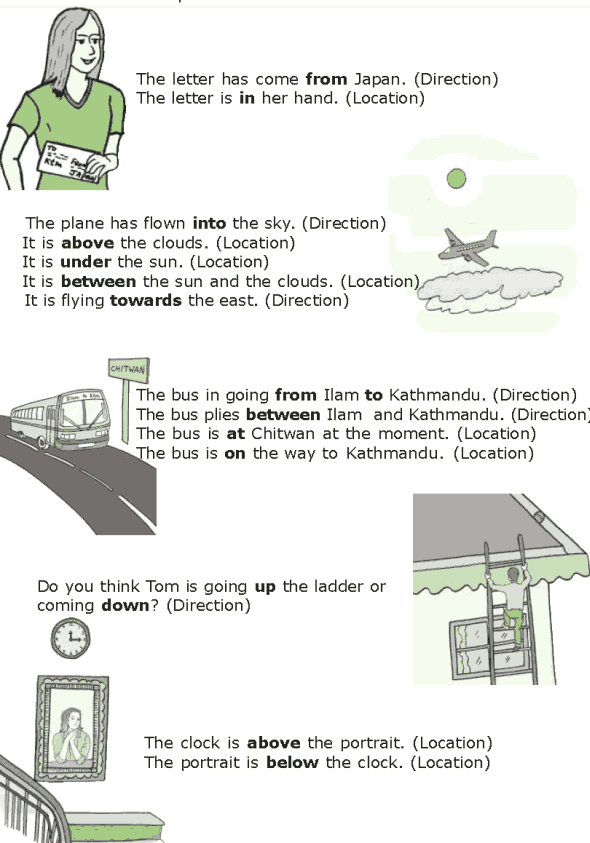 Grade 7 Grammar Lesson 15 Prepositions of location and direction (2)