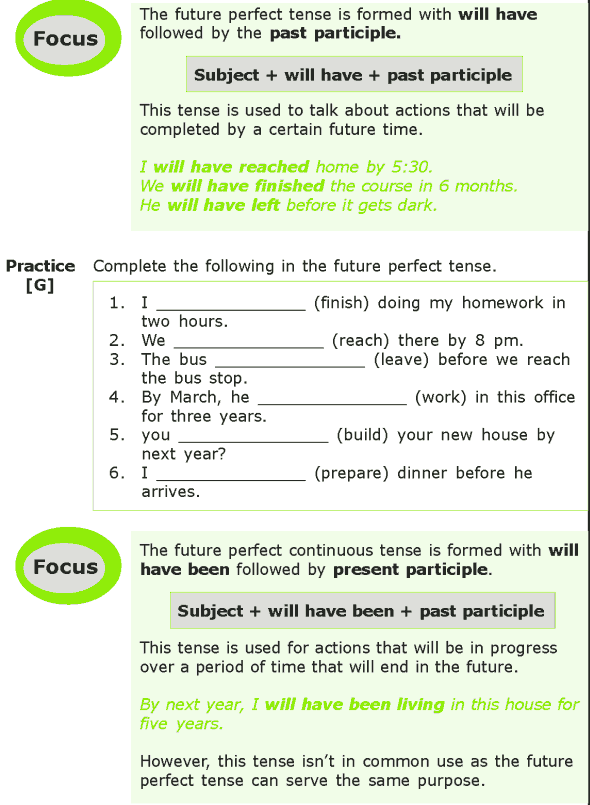 Grade 7 Grammar Lesson 3 The future tense (5)