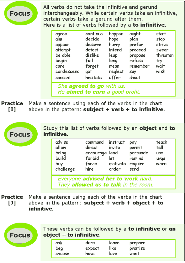 Grade 7 Grammar Lesson 4 Verbs non-finite forms (6)