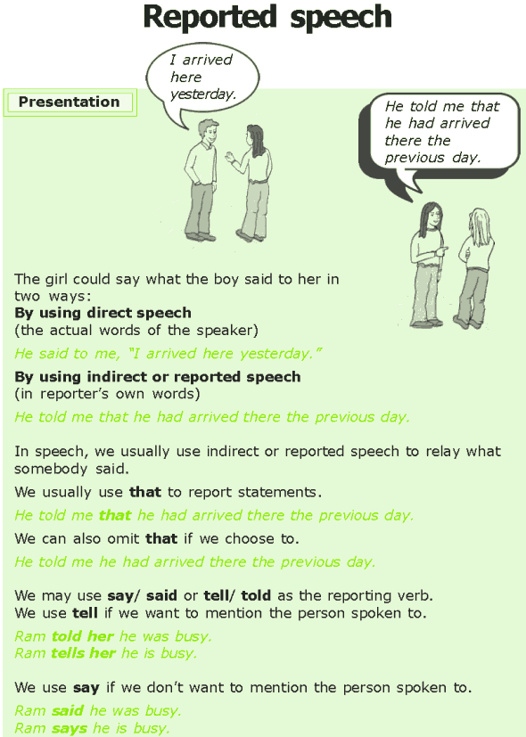 Grade 7 Grammar Lesson 7 Reported speech (0)