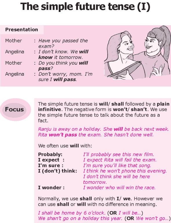 Grade 8 Grammar Lesson 12 The simple future tense (0)