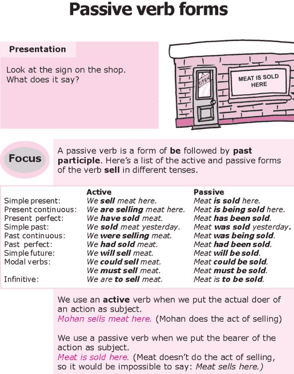 Grade 8 Grammar Lesson 21 Passive verb forms (0)