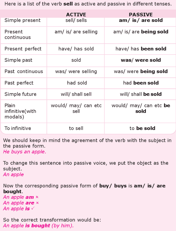 Grade 8 Grammar Lesson 22 Transformation passive voice (1)