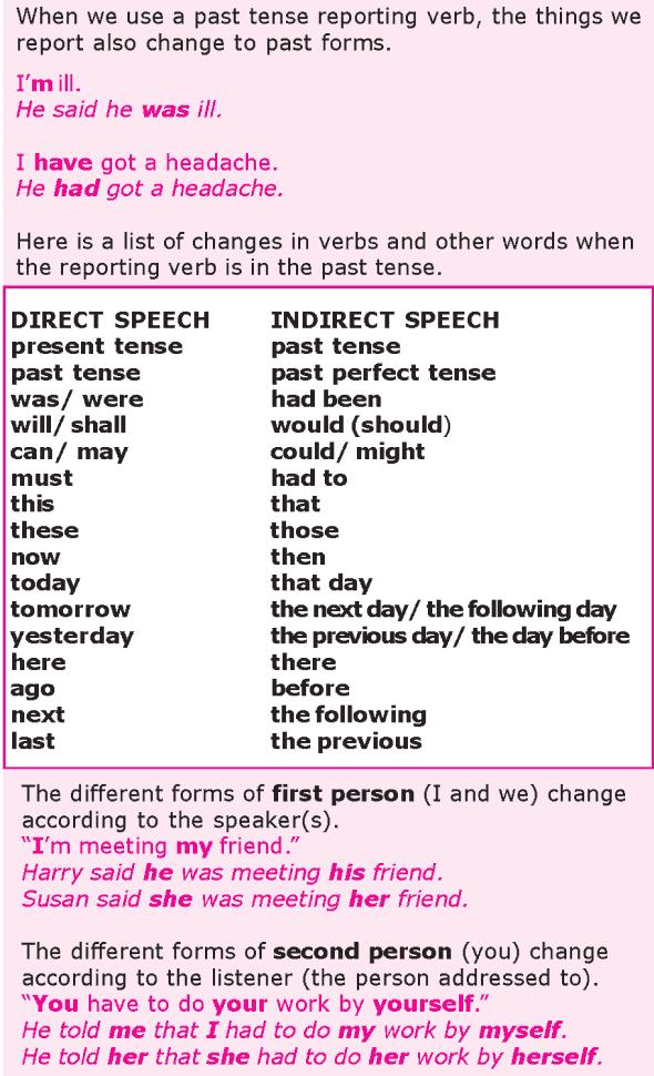 Grade 8 Grammar Lesson 23 Reported speech (1)