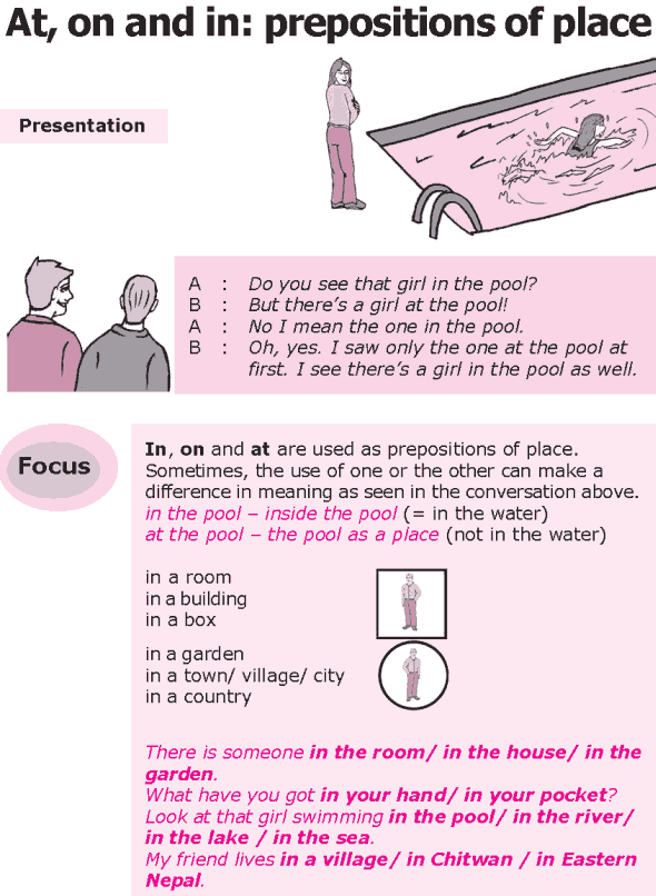 Grade 8 Grammar Lesson 28 At, on and in: prepositions of place
