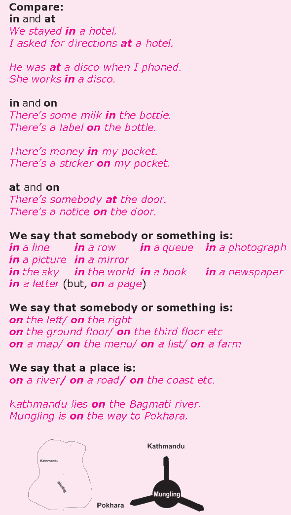 Grade 8 Grammar Lesson 28 At, on and in prepositions of place (2)