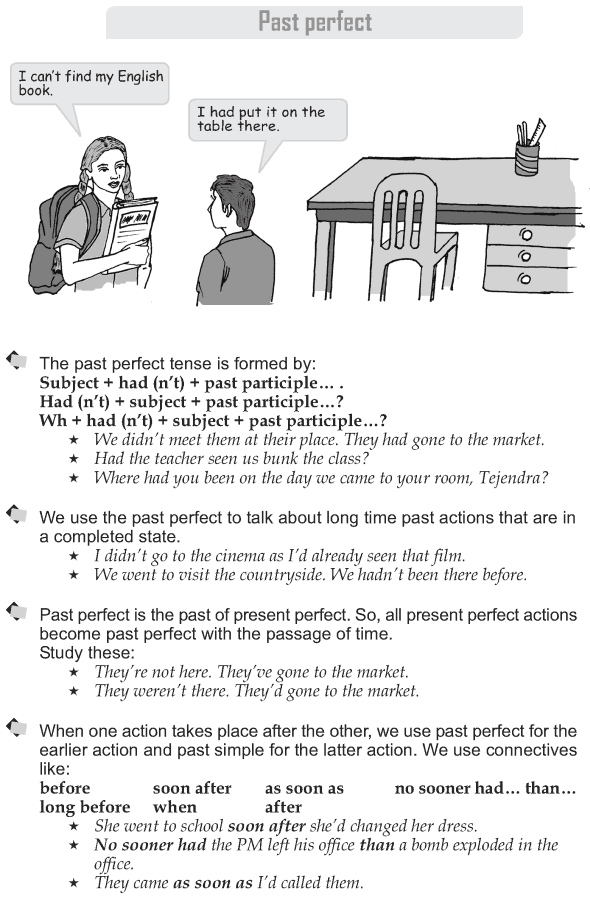 Grade 9 Grammar Lesson 10 Past perfect