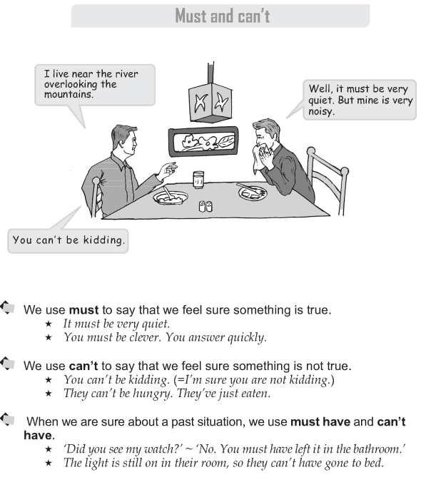 Grade 9 Grammar Lesson 22 Must and can't