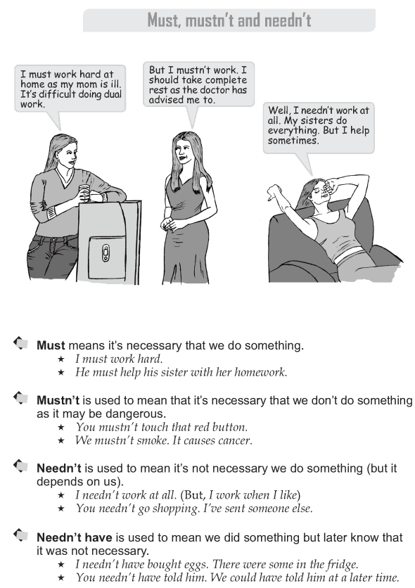 Grade 9 Grammar Lesson 25 Must, mustn't and needn't