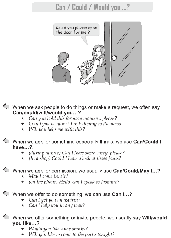 Grade 9 Grammar Lesson 27 Can could would you... (1)