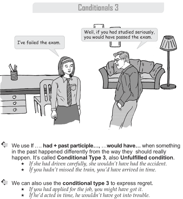 Grade 9 Grammar Lesson 30 Conditionals 3