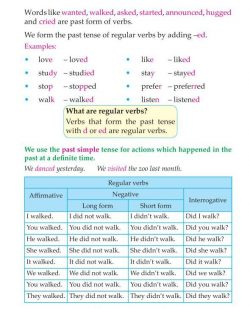 3rd Grade Grammar Past Simple Regular Verbs (2).jpg