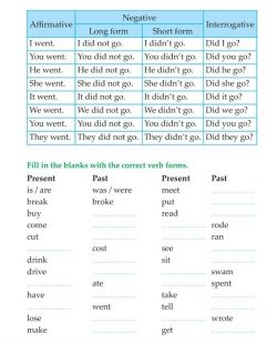3rd Grade Grammar Past Simple Irregular Verbs (2).jpg